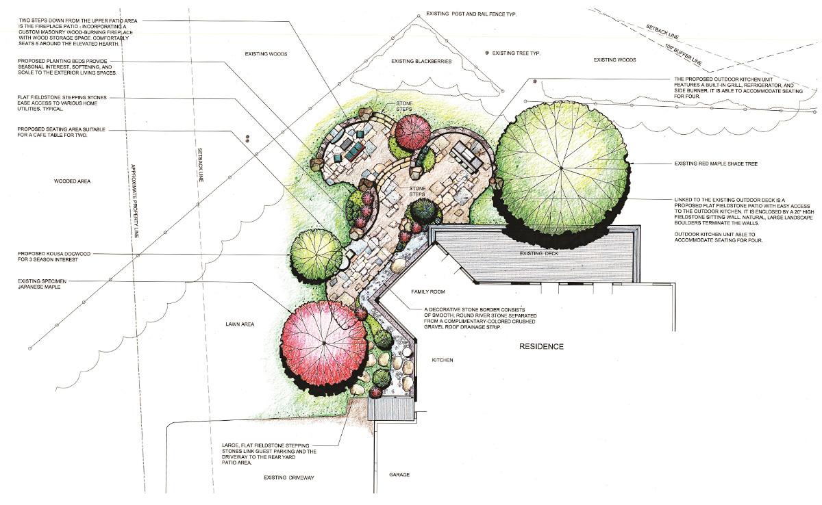 Elliott Brundage Landscape Architecture